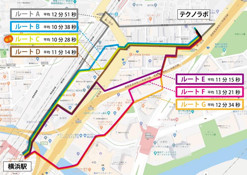 テクノラボの横浜からの最短ルート検証結果